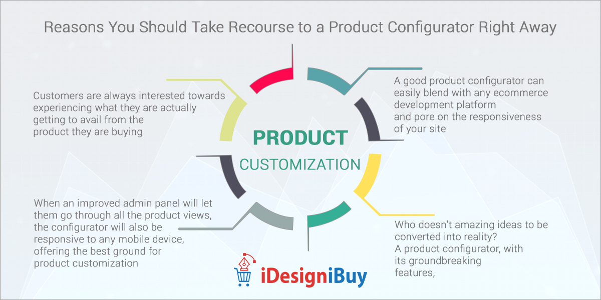 reasons-take-recourse-product-configurator-right-away