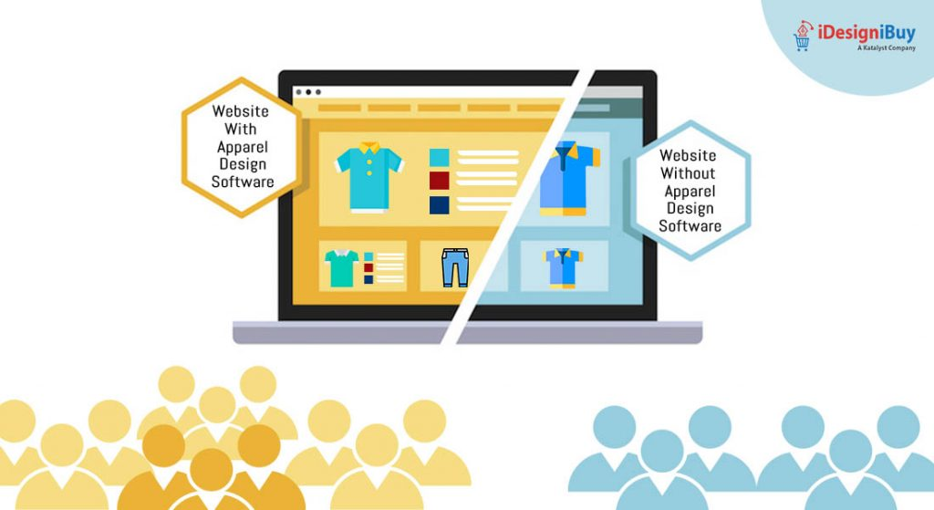 How Integrating Product Customization Software can boost Your Business?