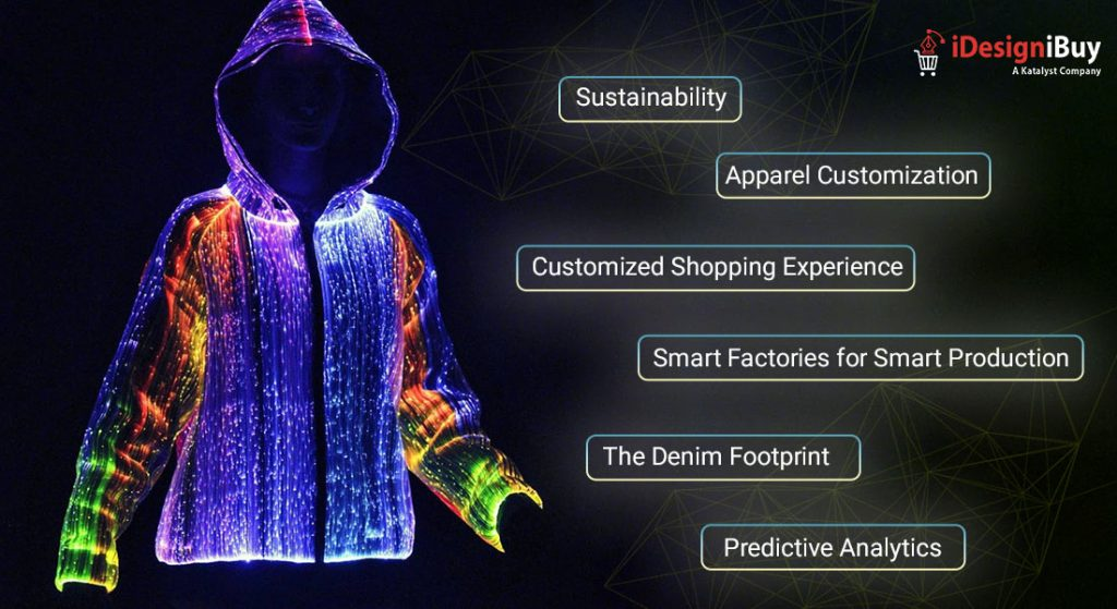fashion tech pridictions for 2020 & beyond