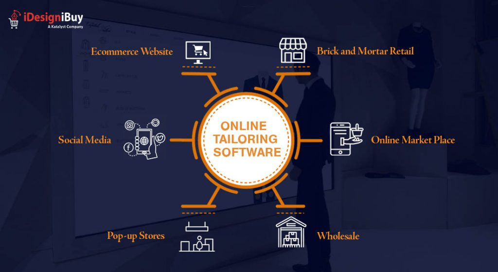 Online Tailoring Software Generating Omnichannel Growth Opportunities