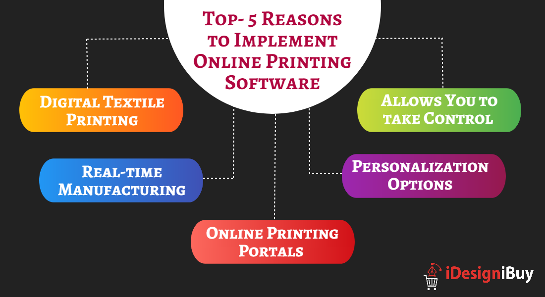 Top- 5 Reasons to Implement Online Printing Software