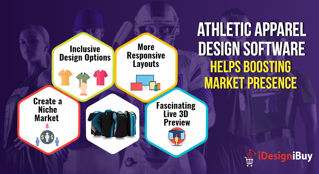 Athletic Apparel Design Software Helps Boosting Market Presence
