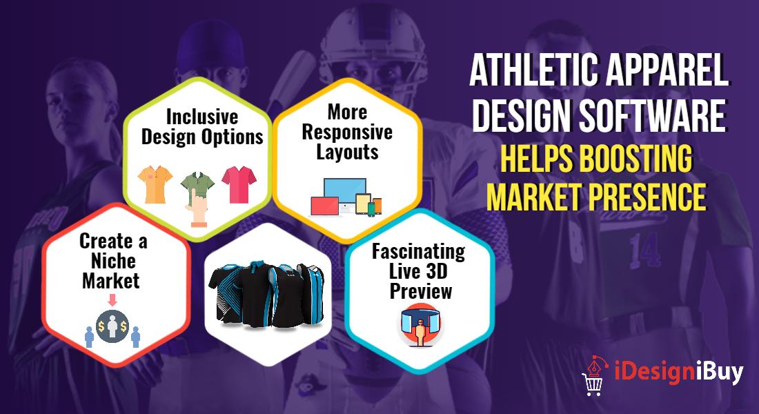 Athletic-Apparel-Design-Software-Helps-Boosting-Market-Presence