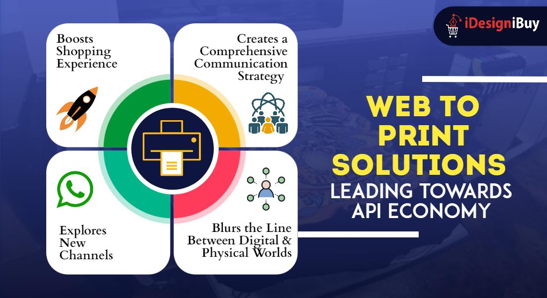 Web-to-Print Software leading towards API Economy