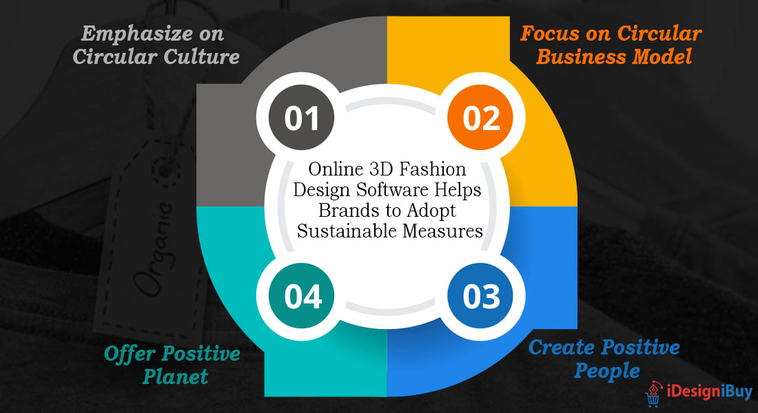 Online 3D Fashion Design Software Helps Brands to Adopt Sustainable Measures