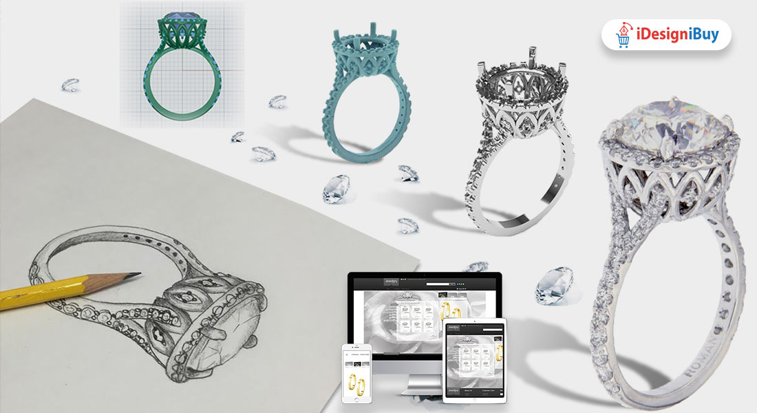 Jewelry Design Software: A Cult Tool to Create Cult Fashion